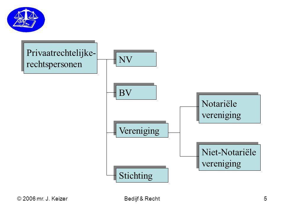 © 2006 mr. J. KeizerBedijf & Recht5 Privaatrechtelijke- rechtspersonen Privaatrechtelijke- rechtspersonen NV BV Vereniging Stichting Notariële verenig