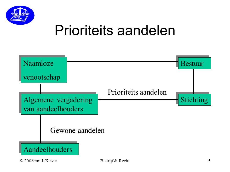 © 2006 mr. J. KeizerBedrijf & Recht5 Prioriteits aandelen Naamloze venootschap Naamloze venootschap Algemene vergadering van aandeelhouders Aandeelhou