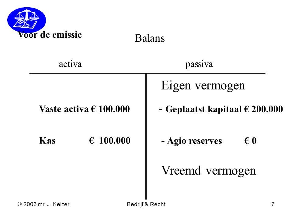 © 2006 mr. J. KeizerBedrijf & Recht7 Balans activapassiva - Geplaatst kapitaal € 200.000 - Agio reserves € 0 Eigen vermogen Vreemd vermogen Vaste acti