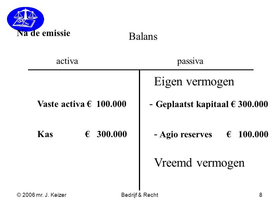 © 2006 mr. J. KeizerBedrijf & Recht8 Balans activapassiva - Geplaatst kapitaal € 300.000 - Agio reserves € 100.000 Eigen vermogen Vreemd vermogen Vast