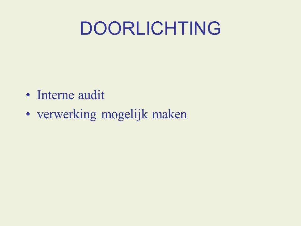 DOORLICHTING Interne audit verwerking mogelijk maken