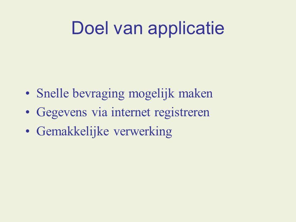 Doel van applicatie Snelle bevraging mogelijk maken Gegevens via internet registreren Gemakkelijke verwerking