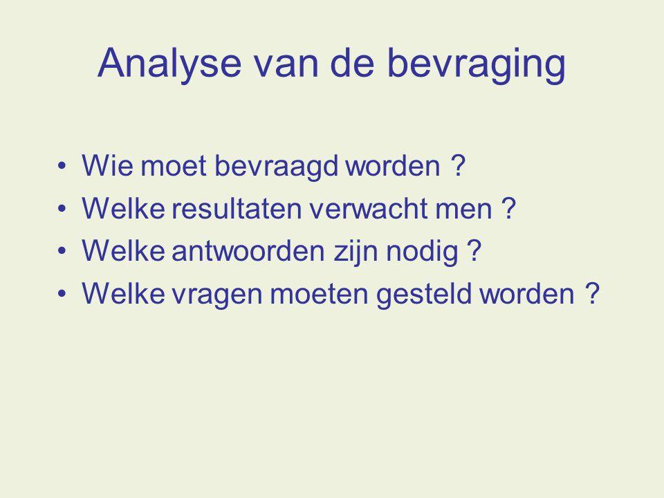 Analyse van de bevraging Wie moet bevraagd worden ? Welke resultaten verwacht men ? Welke antwoorden zijn nodig ? Welke vragen moeten gesteld worden ?