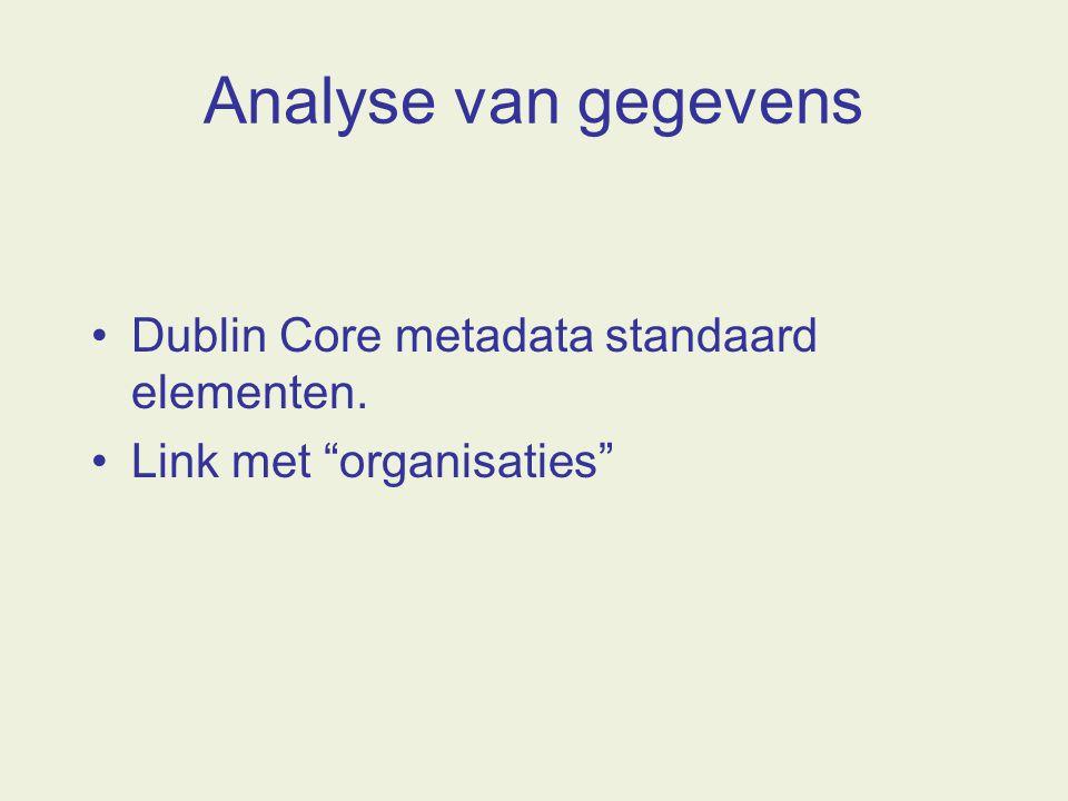 Analyse van gegevens Dublin Core metadata standaard elementen. Link met organisaties