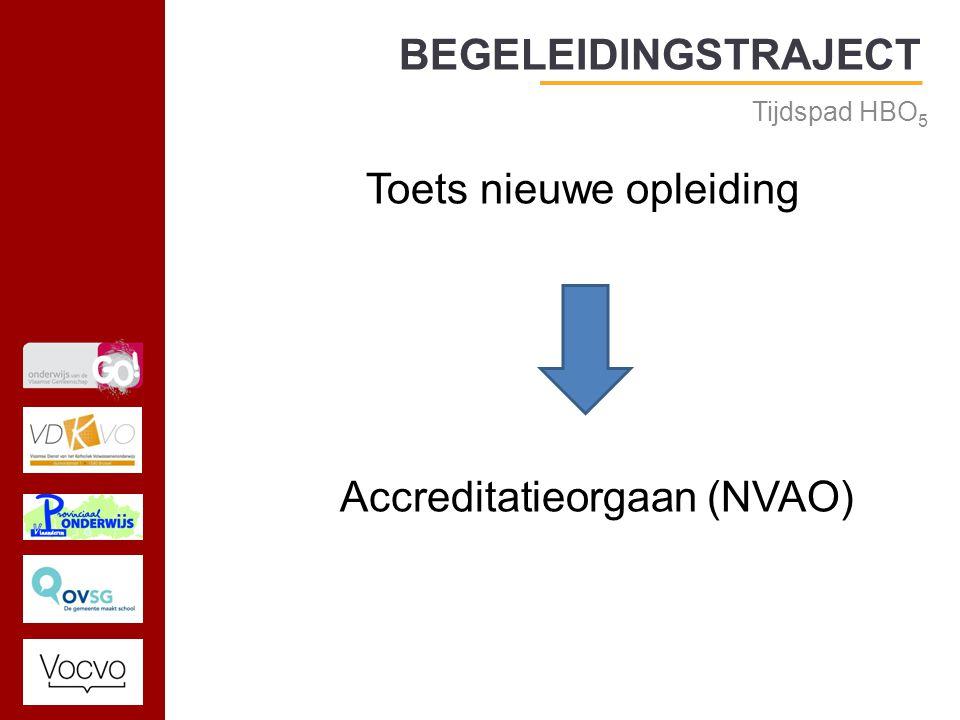 17/09/2014 BEGELEIDINGSTRAJECT Tijdspad HBO 5 Toets nieuwe opleiding Accreditatieorgaan (NVAO)