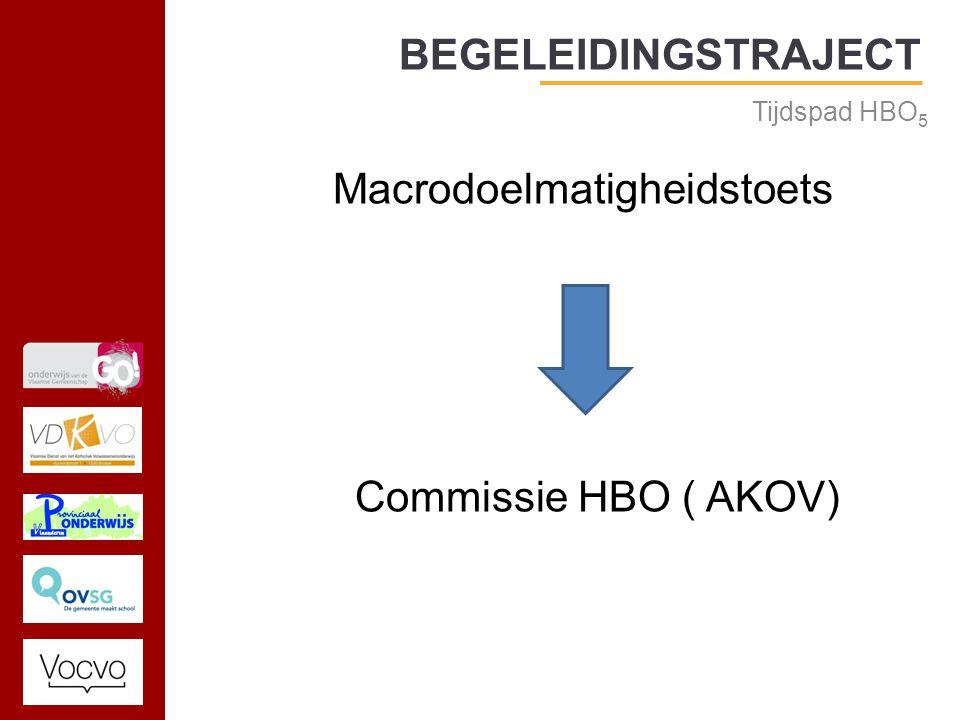 17/09/2014 BEGELEIDINGSTRAJECT Tijdspad HBO 5 Macrodoelmatigheidstoets Commissie HBO ( AKOV)