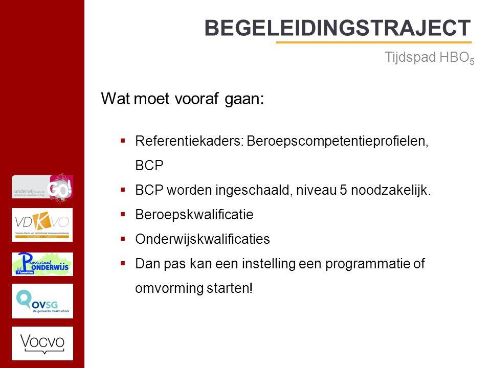 17/09/2014 BEGELEIDINGSTRAJECT Wat moet vooraf gaan:  Referentiekaders: Beroepscompetentieprofielen, BCP  BCP worden ingeschaald, niveau 5 noodzakelijk.