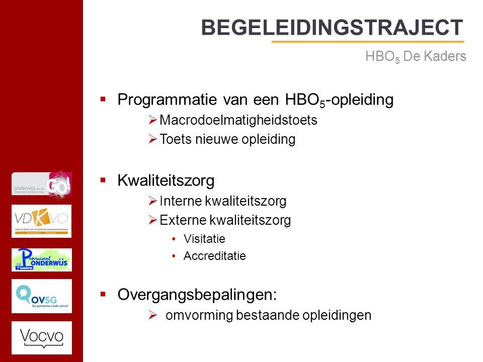 17/09/2014 BEGELEIDINGSTRAJECT HBO 5 De Kaders  Programmatie van een HBO 5 -opleiding  Macrodoelmatigheidstoets  Toets nieuwe opleiding  Kwaliteitszorg  Interne kwaliteitszorg  Externe kwaliteitszorg Visitatie Accreditatie  Overgangsbepalingen:  omvorming bestaande opleidingen