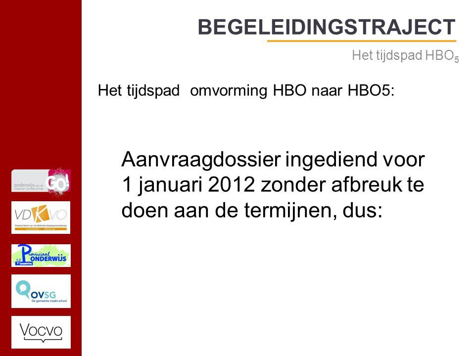 17/09/2014 BEGELEIDINGSTRAJECT Het tijdspad HBO 5 Het tijdspad omvorming HBO naar HBO5: Aanvraagdossier ingediend voor 1 januari 2012 zonder afbreuk te doen aan de termijnen, dus: