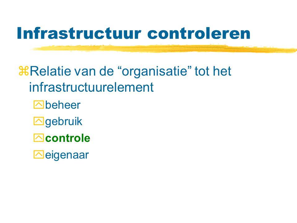 Infrastructuur controleren zRelatie van de organisatie tot het infrastructuurelement ybeheer ygebruik ycontrole yeigenaar