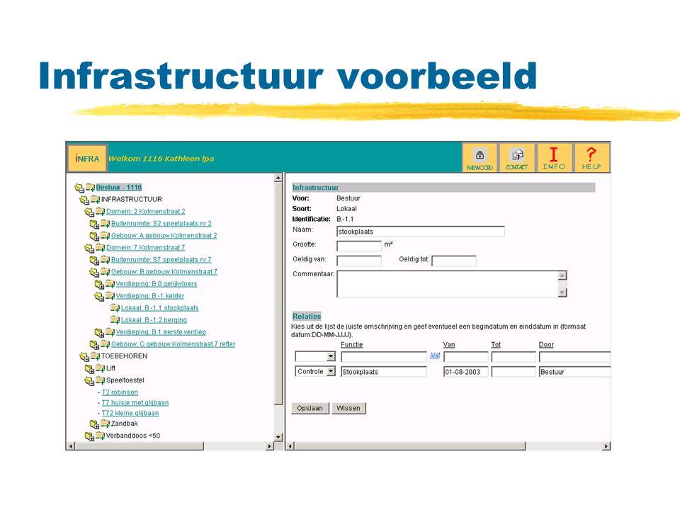 Infrastructuur voorbeeld