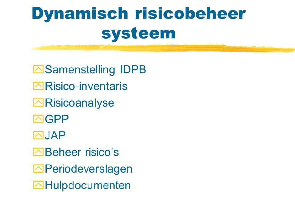 Dynamisch risicobeheer systeem ySamenstelling IDPB yRisico-inventaris yRisicoanalyse yGPP yJAP yBeheer risico's yPeriodeverslagen yHulpdocumenten
