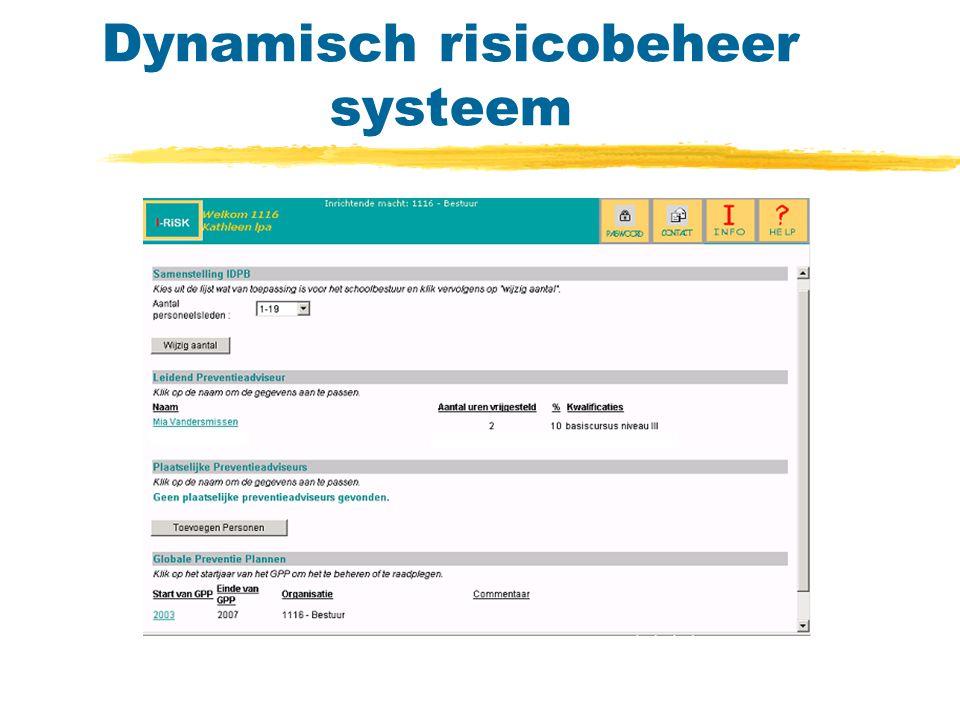 Dynamisch risicobeheer systeem