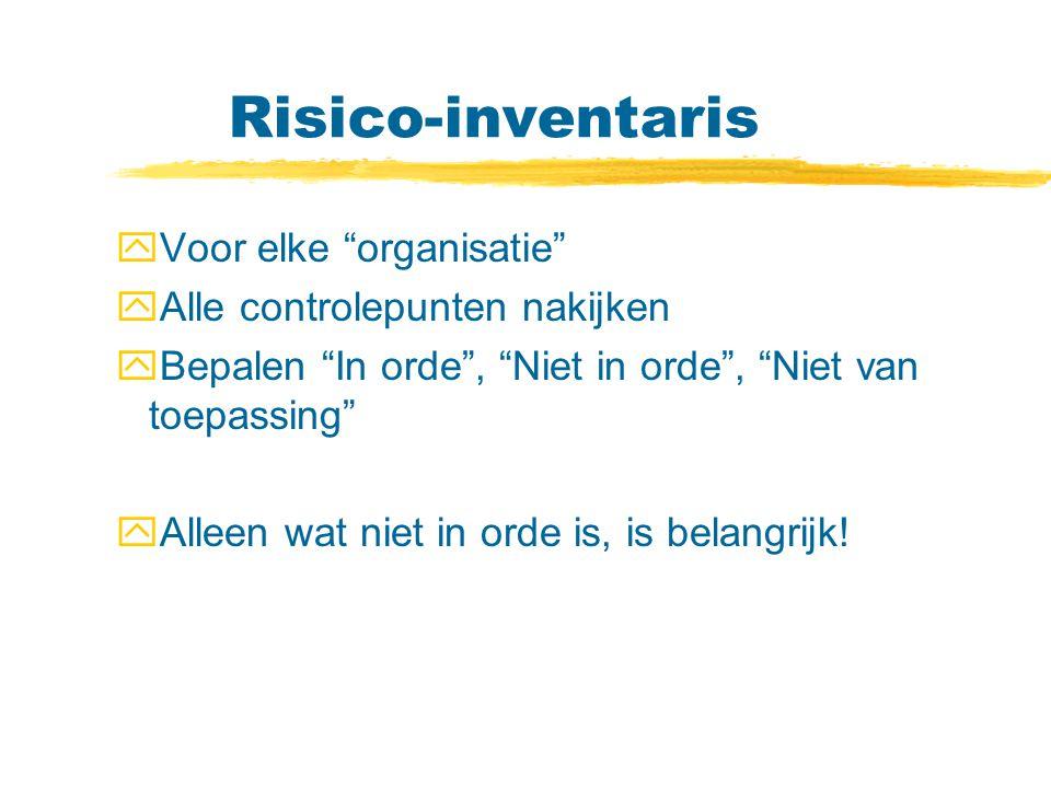 Risico-inventaris yVoor elke organisatie yAlle controlepunten nakijken yBepalen In orde , Niet in orde , Niet van toepassing yAlleen wat niet in orde is, is belangrijk!