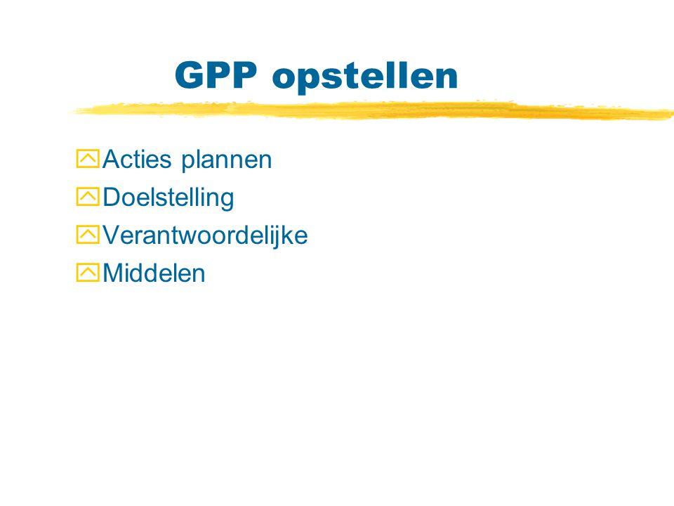 GPP opstellen yActies plannen yDoelstelling yVerantwoordelijke yMiddelen