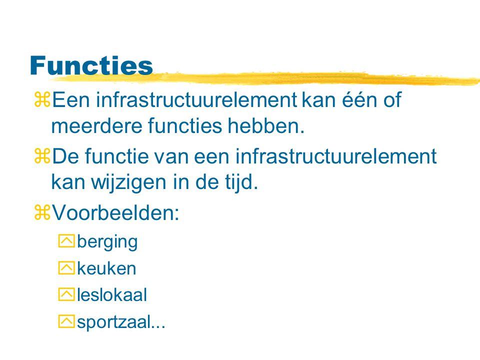 Functies zEen infrastructuurelement kan één of meerdere functies hebben. zDe functie van een infrastructuurelement kan wijzigen in de tijd. zVoorbeeld