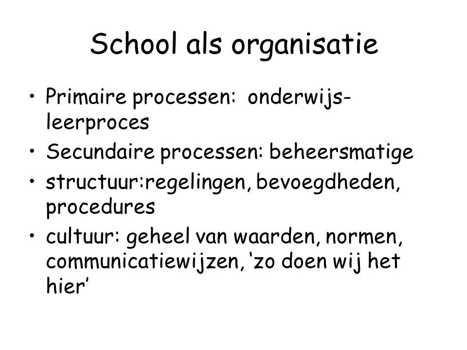 School als organisatie Primaire processen: onderwijs- leerproces Secundaire processen: beheersmatige structuur:regelingen, bevoegdheden, procedures cultuur: geheel van waarden, normen, communicatiewijzen, 'zo doen wij het hier'