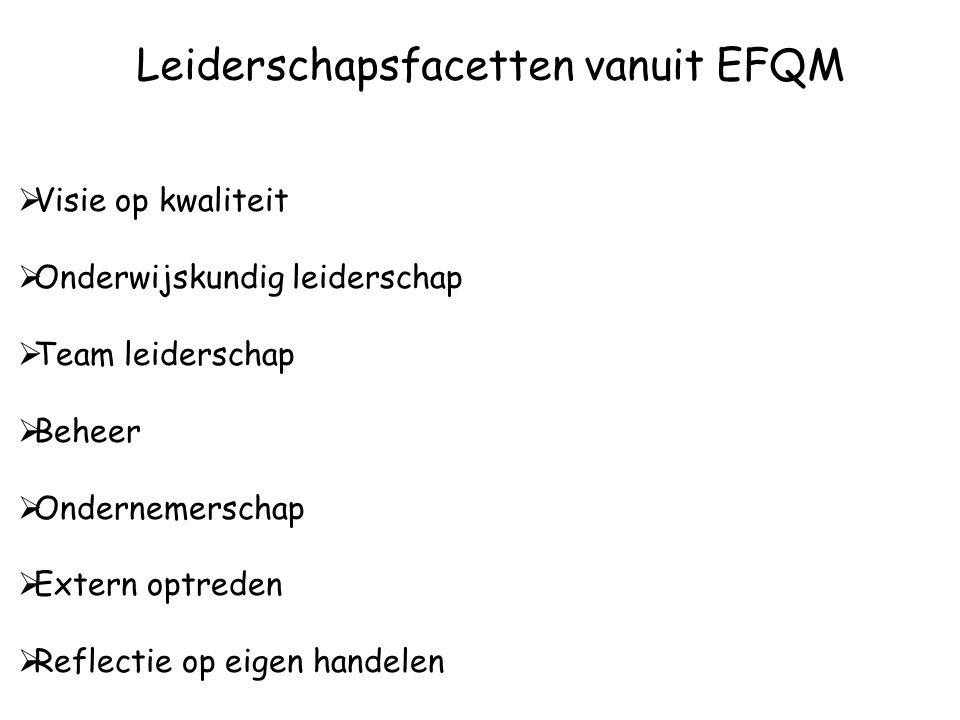  Visie op kwaliteit  Onderwijskundig leiderschap  Team leiderschap  Beheer  Ondernemerschap  Extern optreden  Reflectie op eigen handelen Leiderschapsfacetten vanuit EFQM