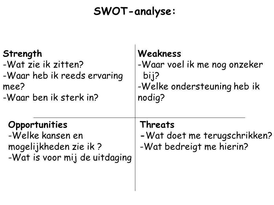 SWOT/SZKB-analyse Strength/sterkte Opportunities/kansen Weakness/zwakte Threats/bedreigingen