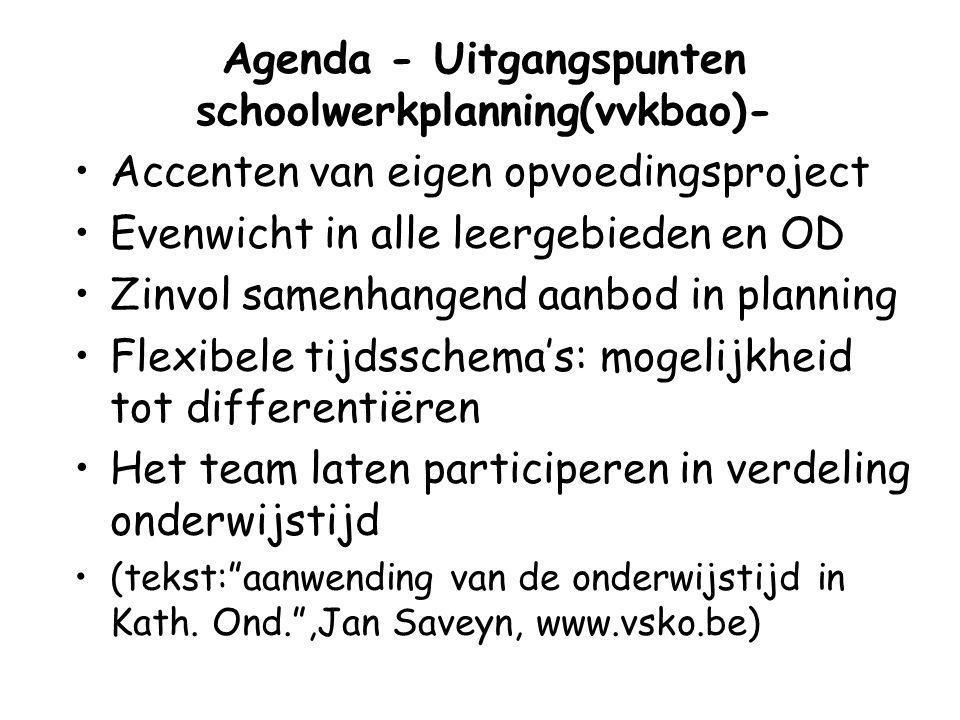 Kijkwijzer agenda Link met aanwending onderwijstijd (uitgangspunten,vvkbao) Controle/coaching/reflectie