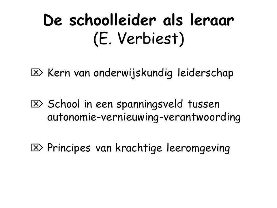 De schoolleider als leraar.
