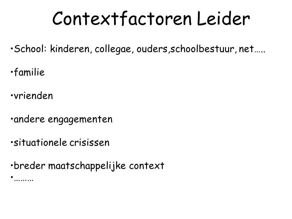 Contextfactoren Leider School: kinderen, collegae, ouders,schoolbestuur, net….. familie vrienden andere engagementen situationele crisissen breder maa