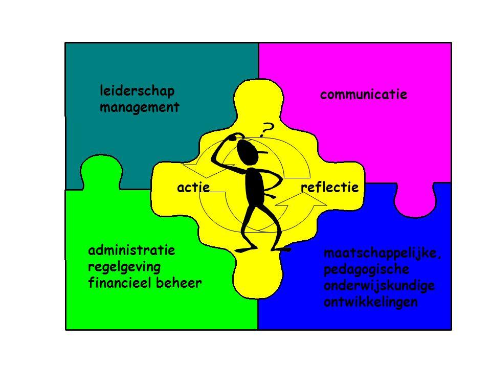 leiderschap management communicatie administratie regelgeving financieel beheer maatschappelijke, pedagogische onderwijskundige ontwikkelingen actiere