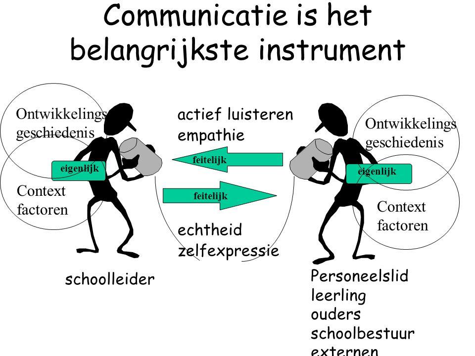 Communicatie is het belangrijkste instrument actief luisteren empathie echtheid zelfexpressie feitelijk eigenlijk schoolleider Personeelslid leerling