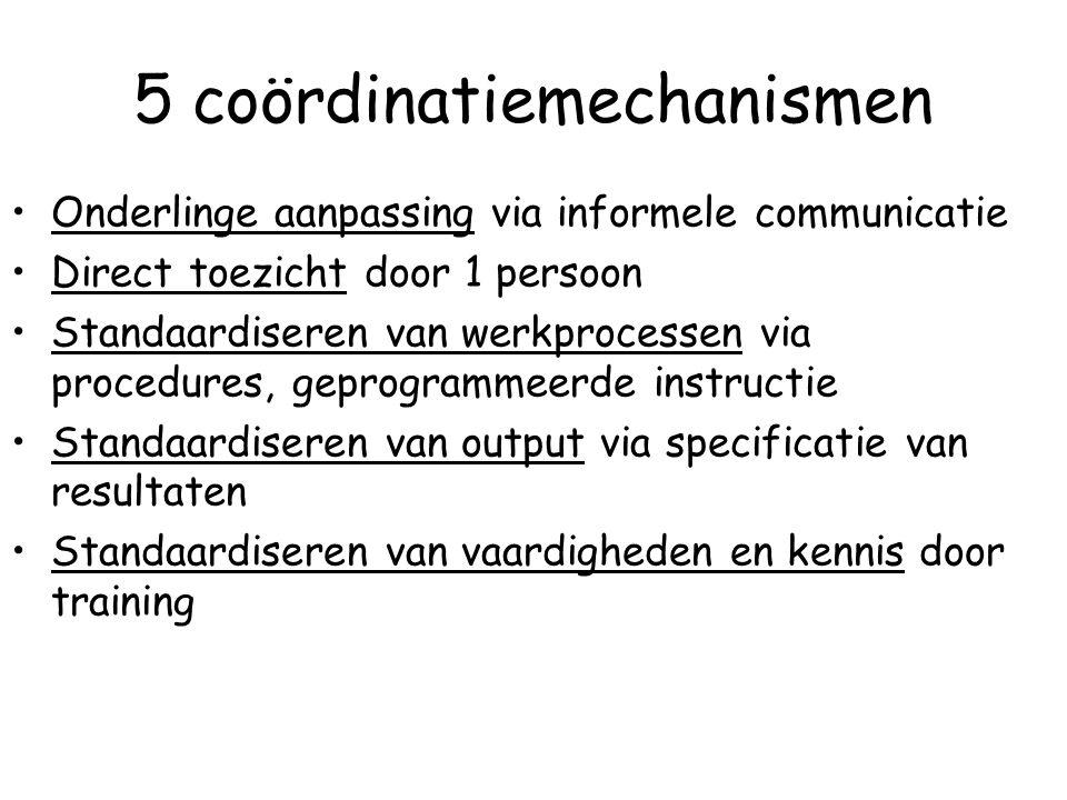 5 coördinatiemechanismen Onderlinge aanpassing via informele communicatie Direct toezicht door 1 persoon Standaardiseren van werkprocessen via procedu