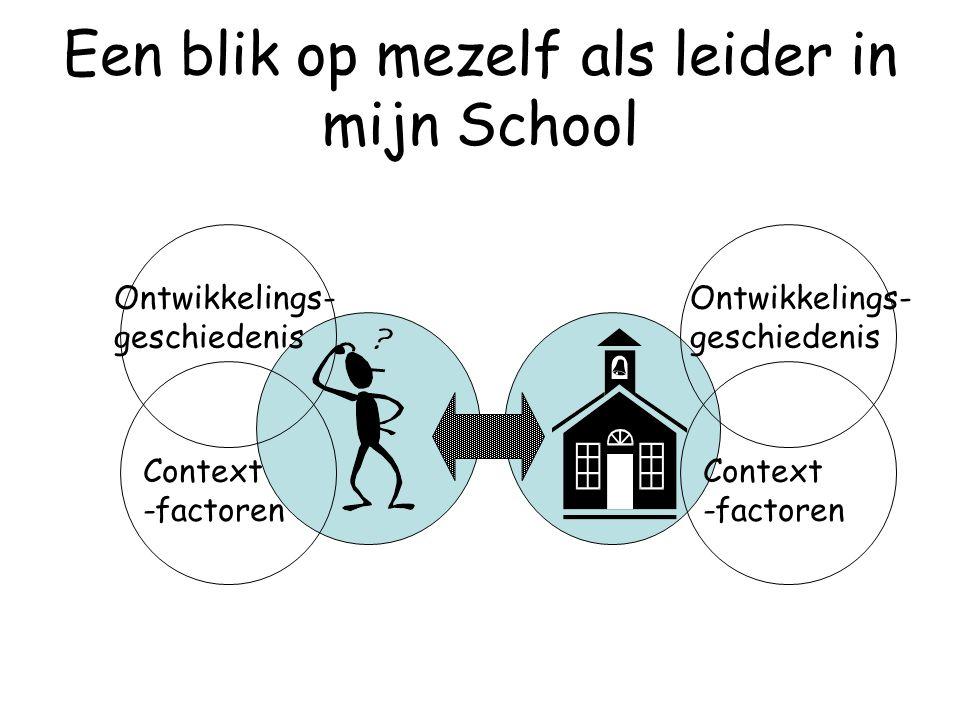 Ontwikkelingsgeschiedenis school - Hoelang bestaat de school al .