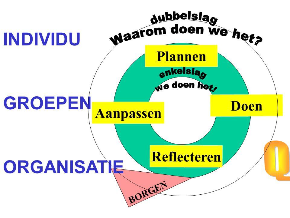 Bedenkingen -Een instrument is zinvol als de systematiek en de taal van het instrument, werkbaar, hanteer, herkenbaar is voor de werking van de school.