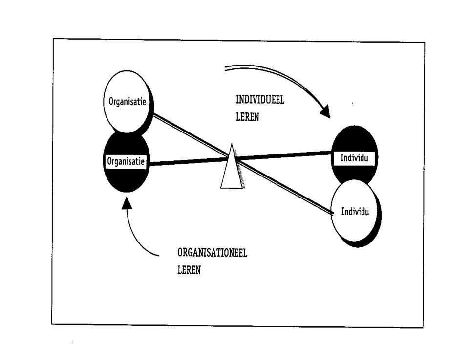 Kijkwijzer nascholingsplan Link met prioriteiten-plan? Wat zijn individuele nascholingsbehoeften? Hoe kom ik die aan de weet? Balans individueel leren