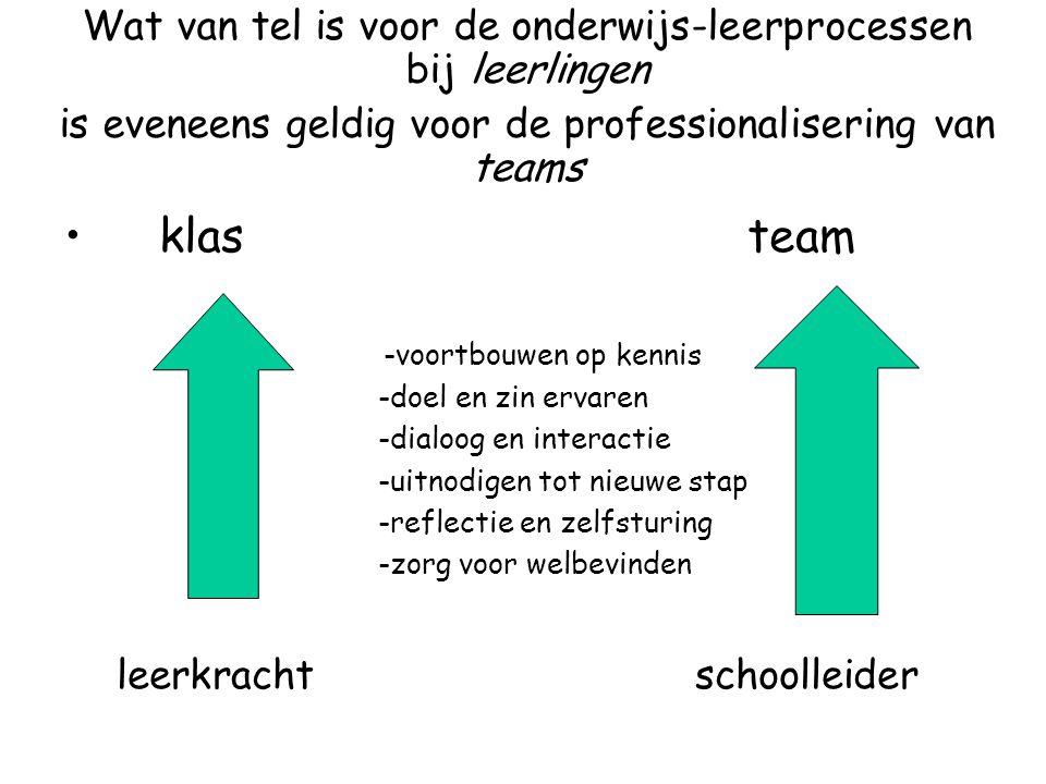 Waar zijn we met 'leren' bezig op school? Het leerproces van de leerling: instroom, doorstroom, uitstroom,inhoud, toetsing, leerproces, zorg.. PRIMAIR