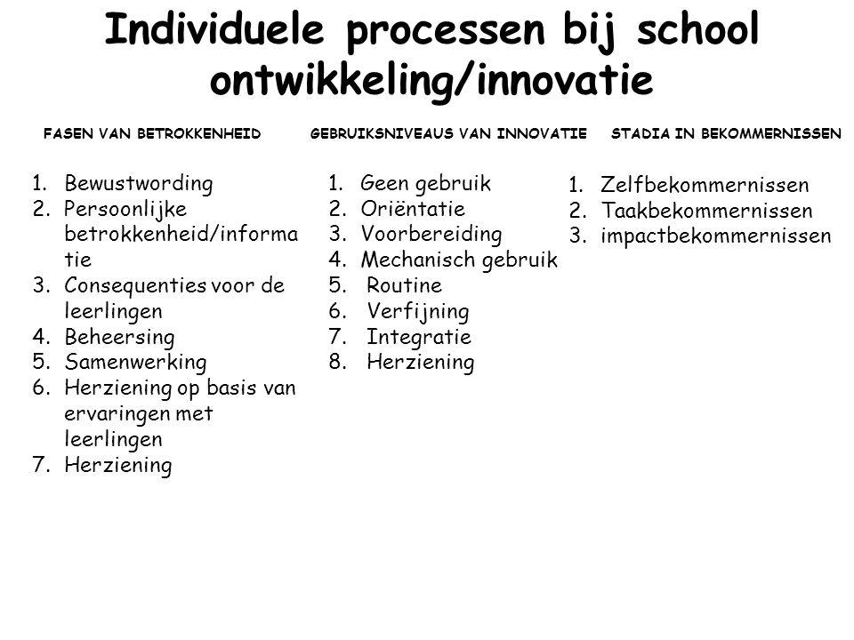 Individuele processen bij school ontwikkeling/innovatie 1.Bewustwording 2.Persoonlijke betrokkenheid/informa tie 3.Consequenties voor de leerlingen 4.