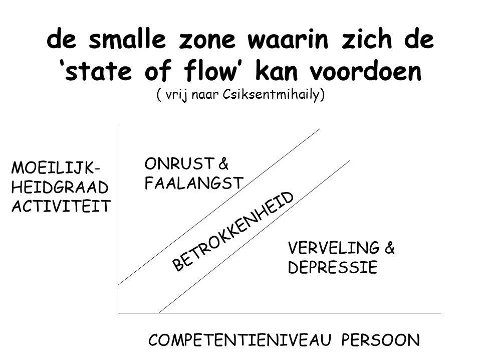 de smalle zone waarin zich de 'state of flow' kan voordoen ( vrij naar Csiksentmihaily) ONRUST & FAALANGST VERVELING & DEPRESSIE BETROKKENHEID MOEILIJ