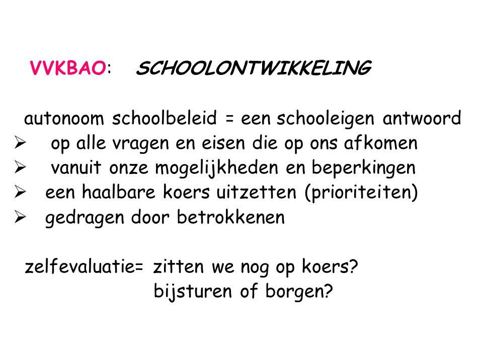 VVKBAO: SCHOOLONTWIKKELING autonoom schoolbeleid = een schooleigen antwoord  op alle vragen en eisen die op ons afkomen  vanuit onze mogelijkheden e