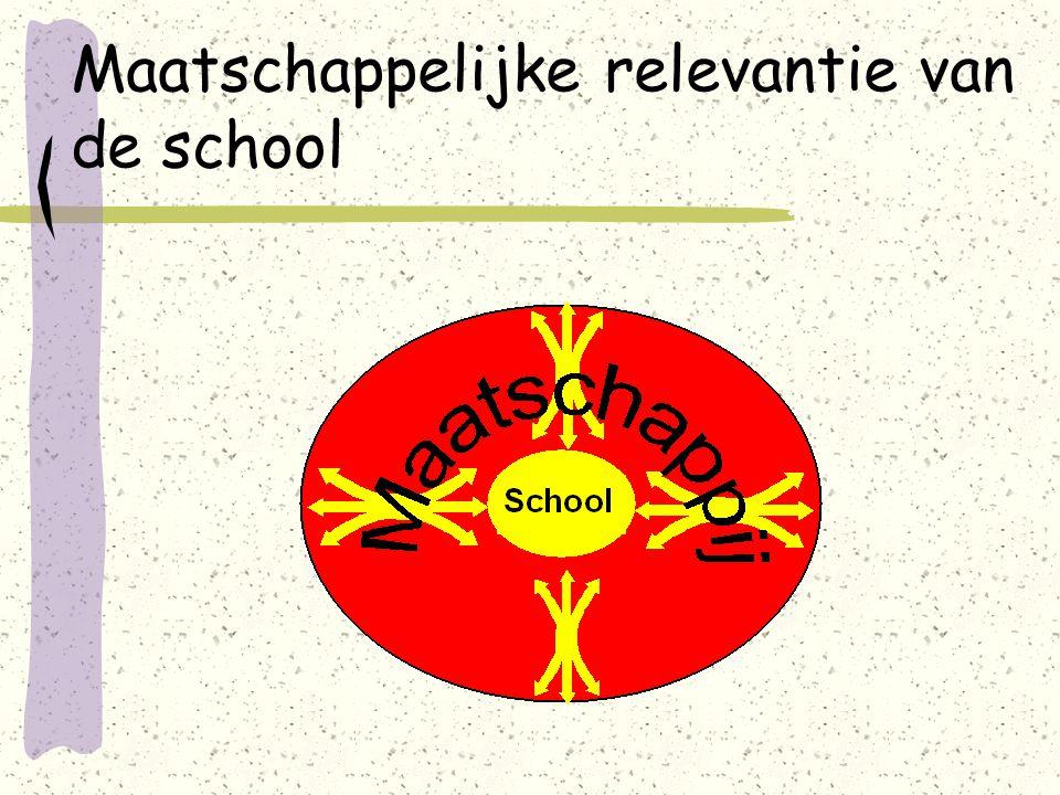 Maatschappelijke relevantie van de school