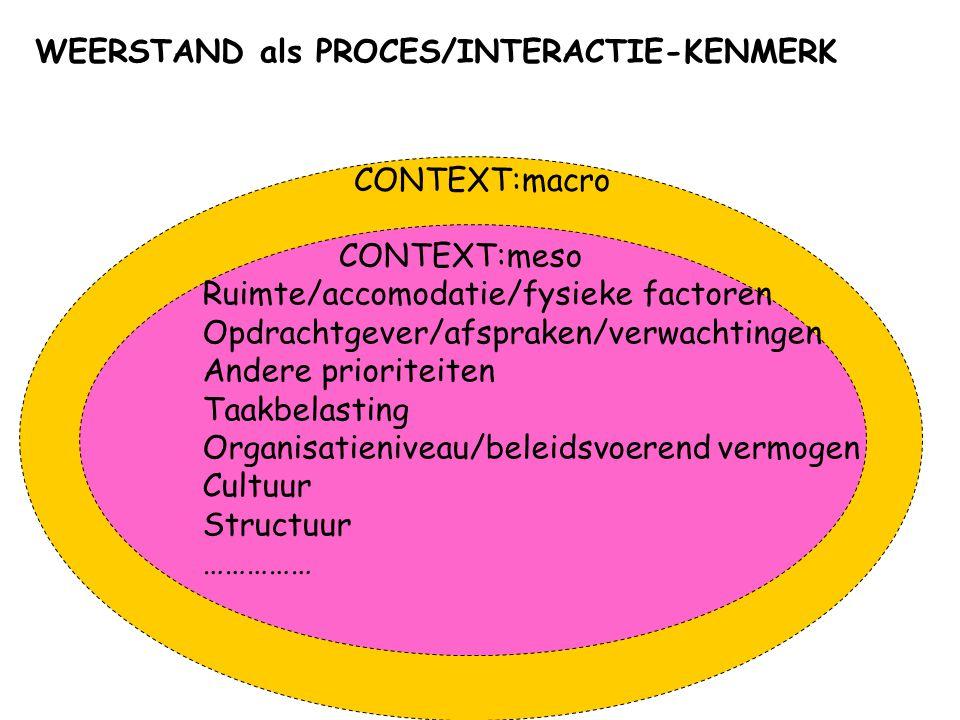 Procesfactoren i.f.v. schoolontwikkeling/vernieuwing leiding: hoe aansturen?, rol van een kernteam in het aansturen besluitvorming en communicatie: co