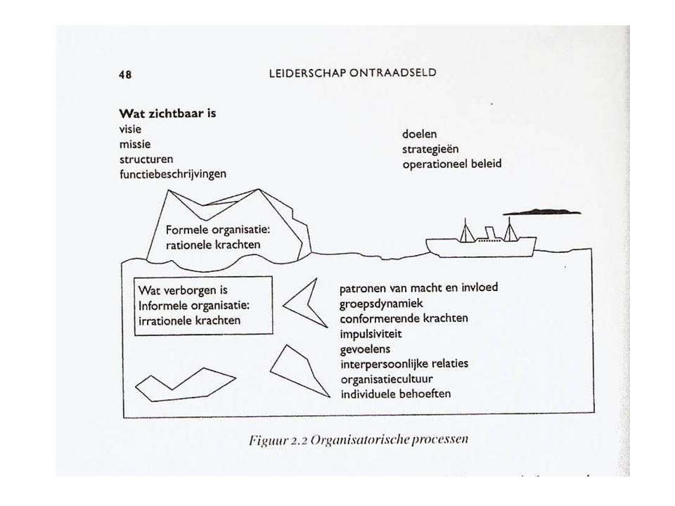 SWP & Decreet basisonderwijs Art.