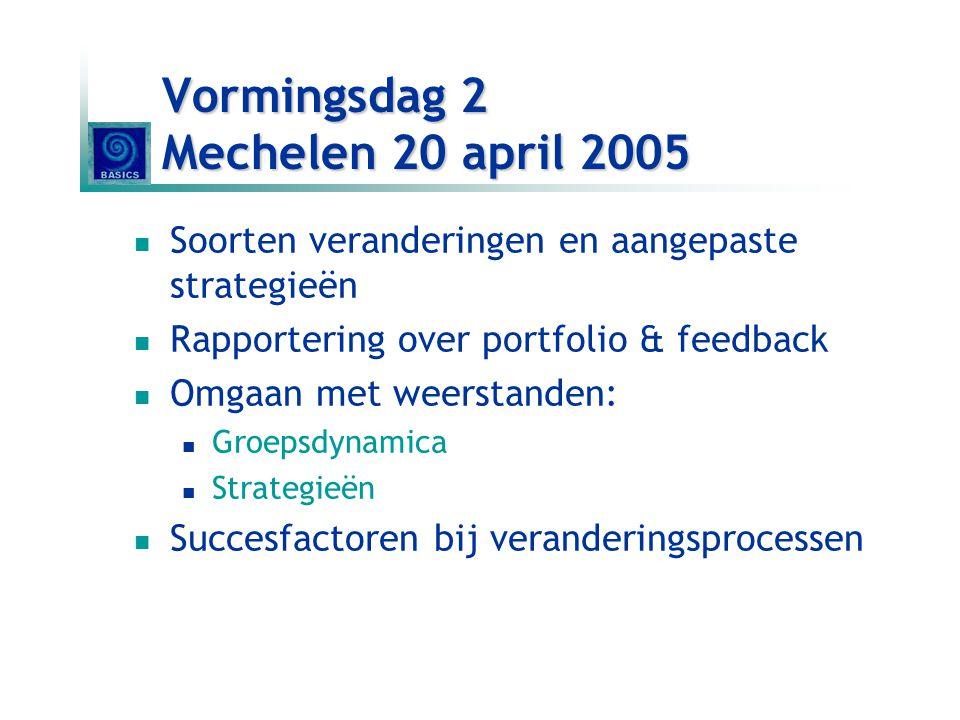 Vormingsdag 2 Mechelen 20 april 2005 Soorten veranderingen en aangepaste strategieën Rapportering over portfolio & feedback Omgaan met weerstanden: Groepsdynamica Strategieën Succesfactoren bij veranderingsprocessen