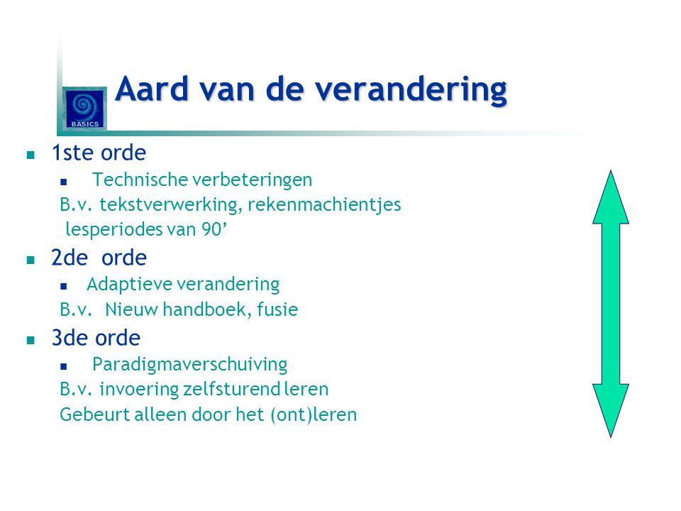 Aard van de verandering 1ste orde Technische verbeteringen B.v. tekstverwerking, rekenmachientjes lesperiodes van 90' 2de orde Adaptieve verandering B