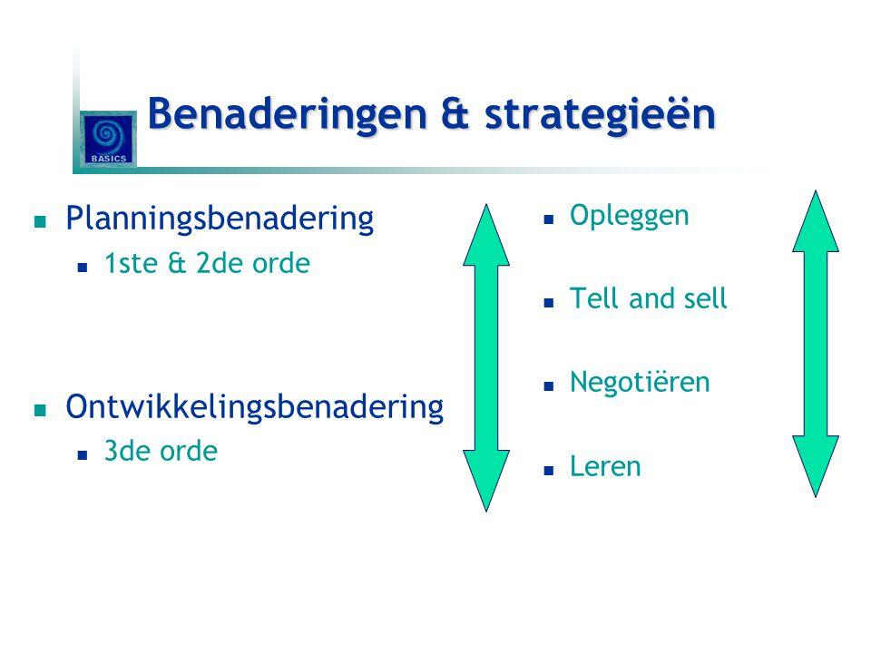 Benaderingen & strategieën Planningsbenadering 1ste & 2de orde Ontwikkelingsbenadering 3de orde Opleggen Tell and sell Negotiëren Leren