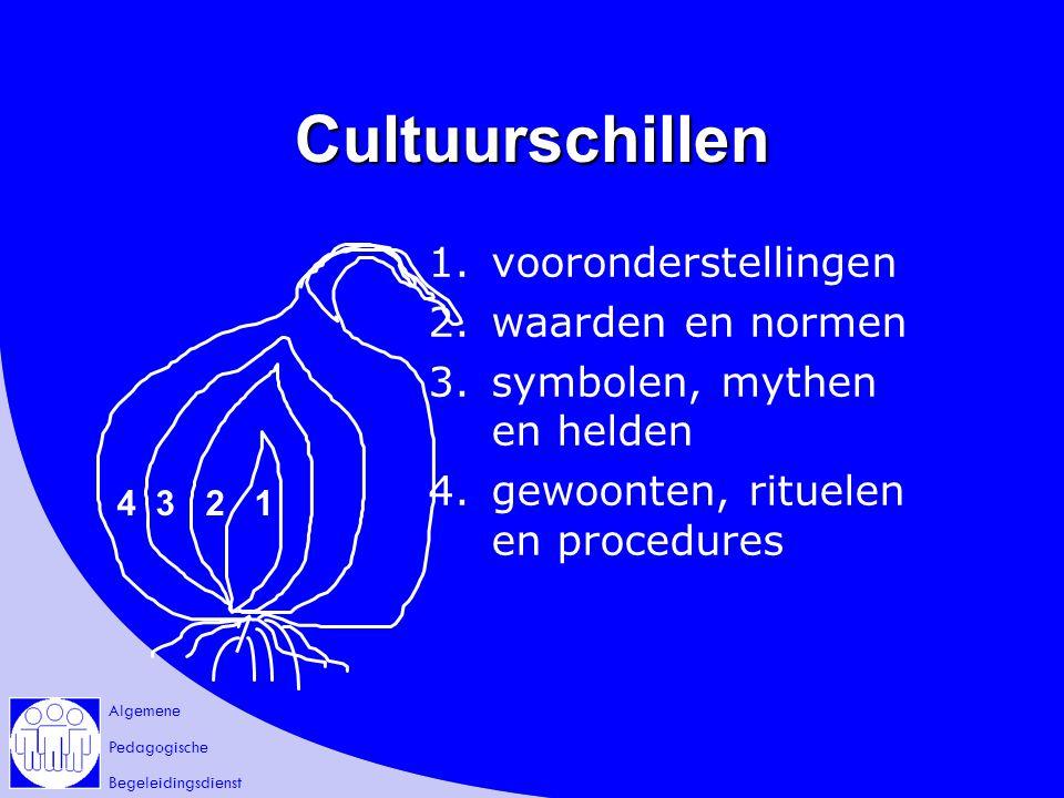Algemene Pedagogische Begeleidingsdienst Cultuurschillen 1.vooronderstellingen 2.waarden en normen 3.symbolen, mythen en helden 4.gewoonten, rituelen