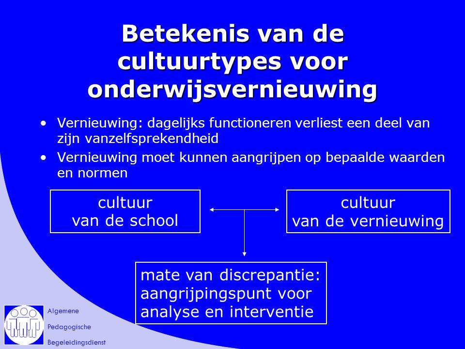 Algemene Pedagogische Begeleidingsdienst Betekenis van de cultuurtypes voor onderwijsvernieuwing Vernieuwing: dagelijks functioneren verliest een deel