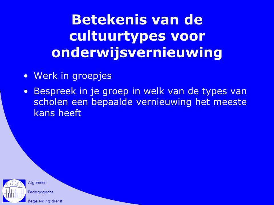 Algemene Pedagogische Begeleidingsdienst Betekenis van de cultuurtypes voor onderwijsvernieuwing Werk in groepjes Bespreek in je groep in welk van de