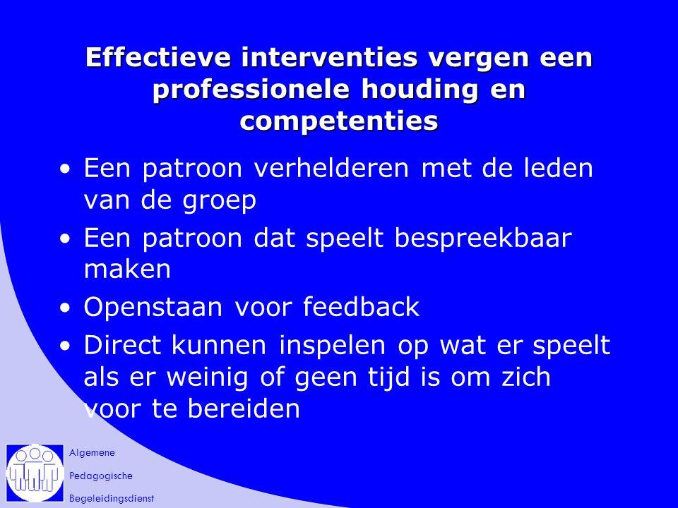 Algemene Pedagogische Begeleidingsdienst Effectieve interventies vergen een professionele houding en competenties Een patroon verhelderen met de leden