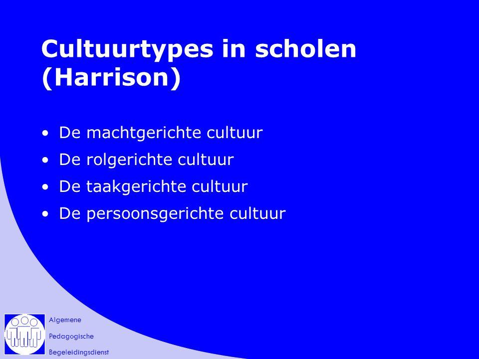 Algemene Pedagogische Begeleidingsdienst Cultuurtypes in scholen (Harrison) De machtgerichte cultuur De rolgerichte cultuur De taakgerichte cultuur De