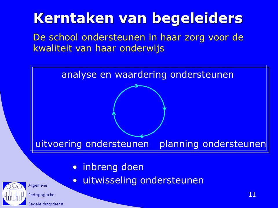Algemene Pedagogische Begeleidingsdienst 11 Kerntaken van begeleiders inbreng doen uitwisseling ondersteunen analyse en waardering ondersteunen uitvoe