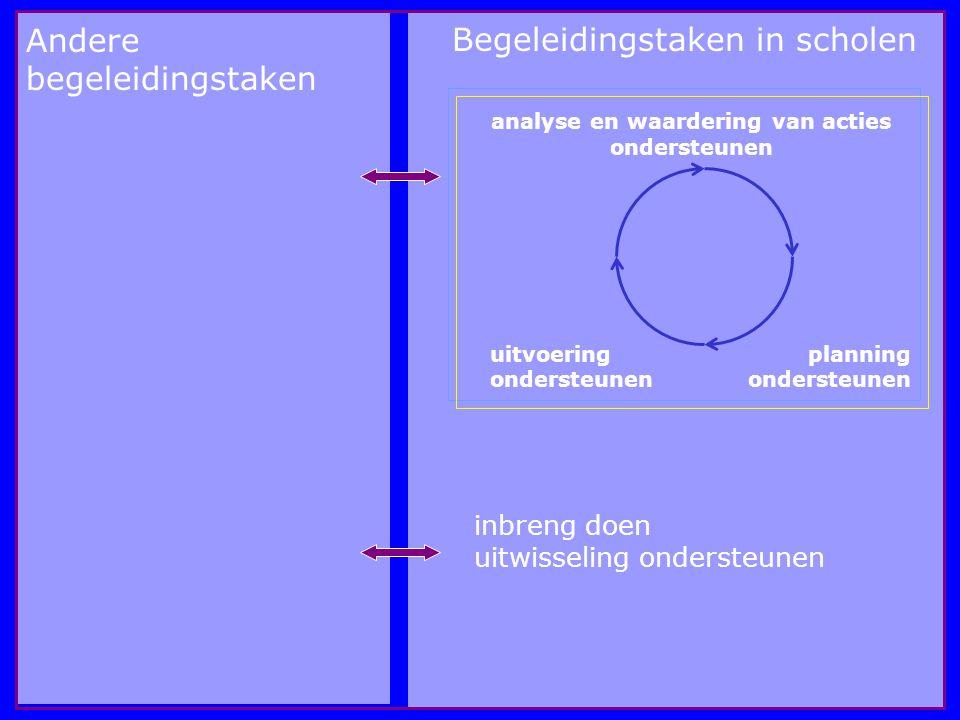 Begeleidingstaken in scholenAndere begeleidingstaken inbreng doen uitwisseling ondersteunen analyse en waardering van acties ondersteunen uitvoering o