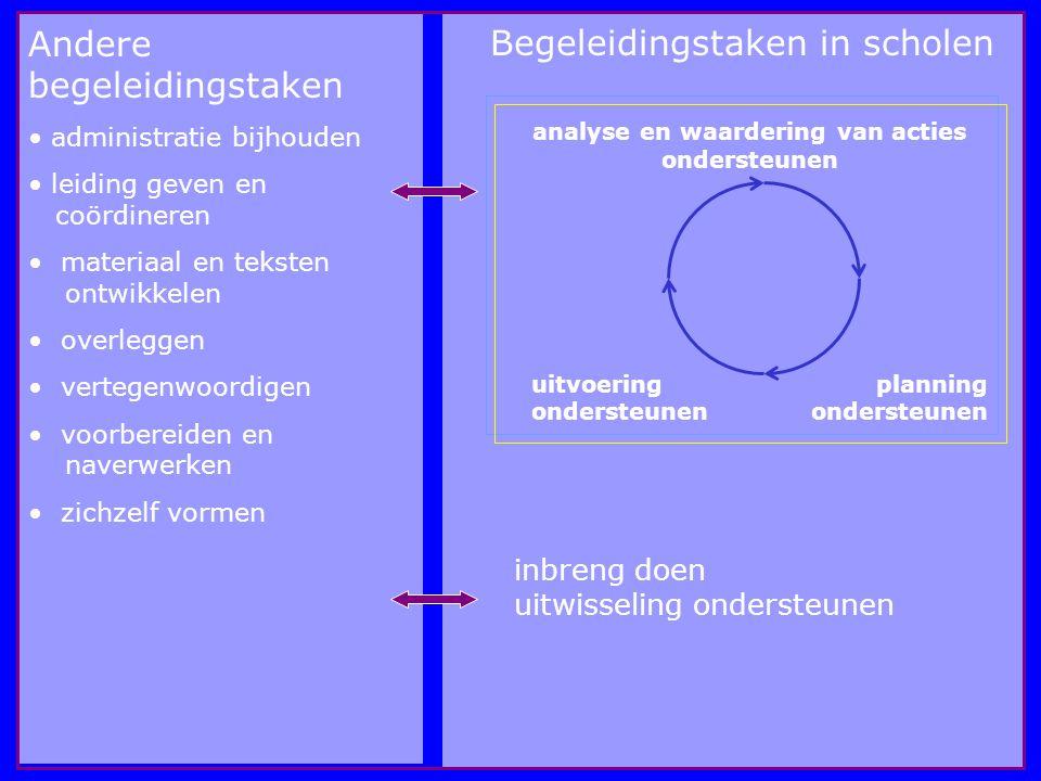 Begeleidingstaken in scholenAndere begeleidingstaken administratie bijhouden leiding geven en coördineren materiaal en teksten ontwikkelen overleggen